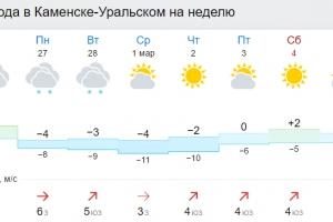 Весну Каменск-Уральский встретит морозами