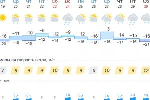 В новогоднюю ночь Каменску-Уральскому обещают 30-градусный мороз