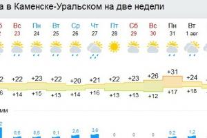 В субботу Каменску-Уральскому обещают один из самых сильных ливней этого лета