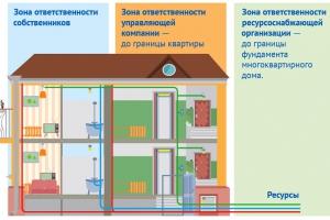 В администрации Каменска-Уральского объяснили горожанам, чем нынешняя система начисления платы за тепло отличается от прежней